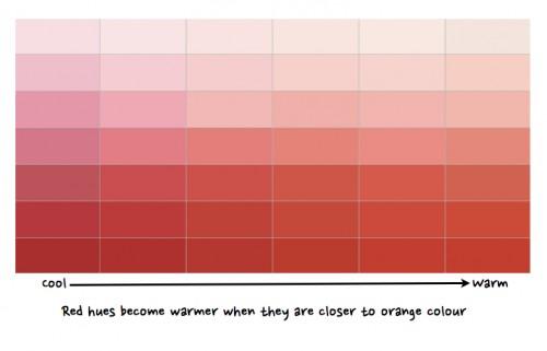 màu sắc trong thiết kế nội thất màu ấm và lạnh