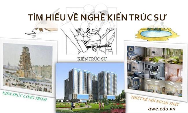 nghề kiến trúc sư